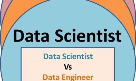 data-scientist-vs-data-engineer-vs-data-analyst