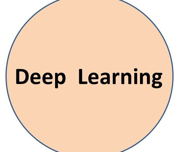 Deep Learning is an intense extension of Machine Learning.