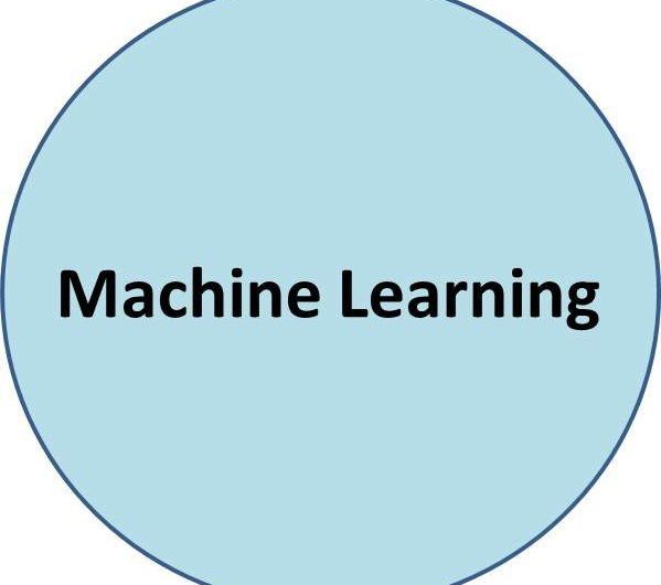 Machine Learning is a tool to achieve Artificial Intelligence.
