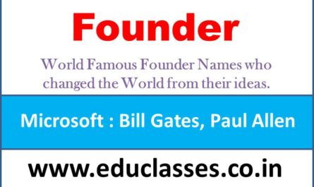 world-famous-founder-names