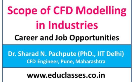 blog-dr-sharad-pachpute-cfd-engineer