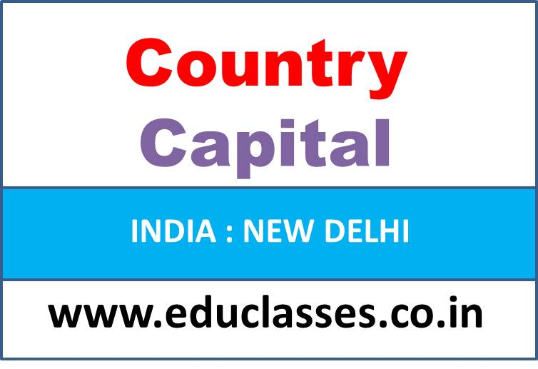 Country and Capital MCQ Test Series : Part I